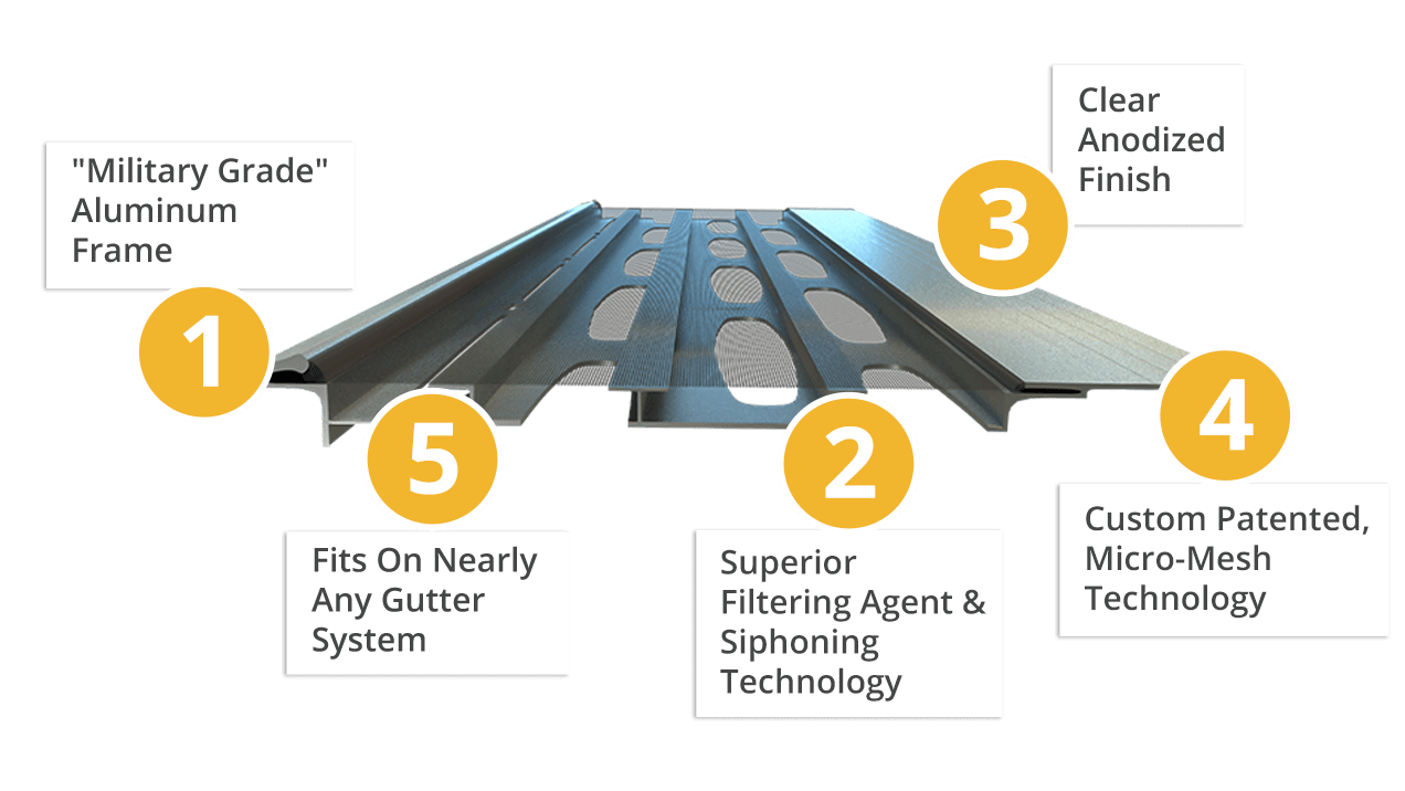 Gutter Logic Holdings, gutter guard, OH